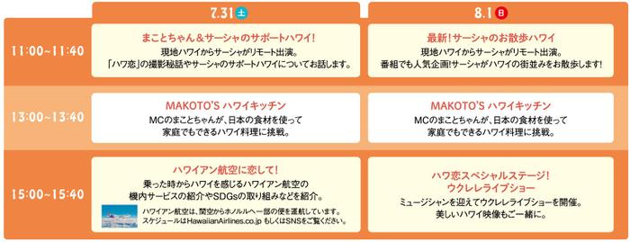※各トークショーの会場参加予約は京都タカシマヤ「Fresh!Fun!HAWAII」特設サイトより予約可能です。