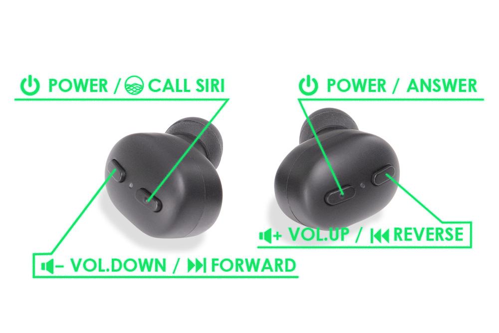 イヤホン本体には左右それぞれに、ふたつのメカニカルボタンを装備。しっかりした押し心地で確実な操作性を実現しました