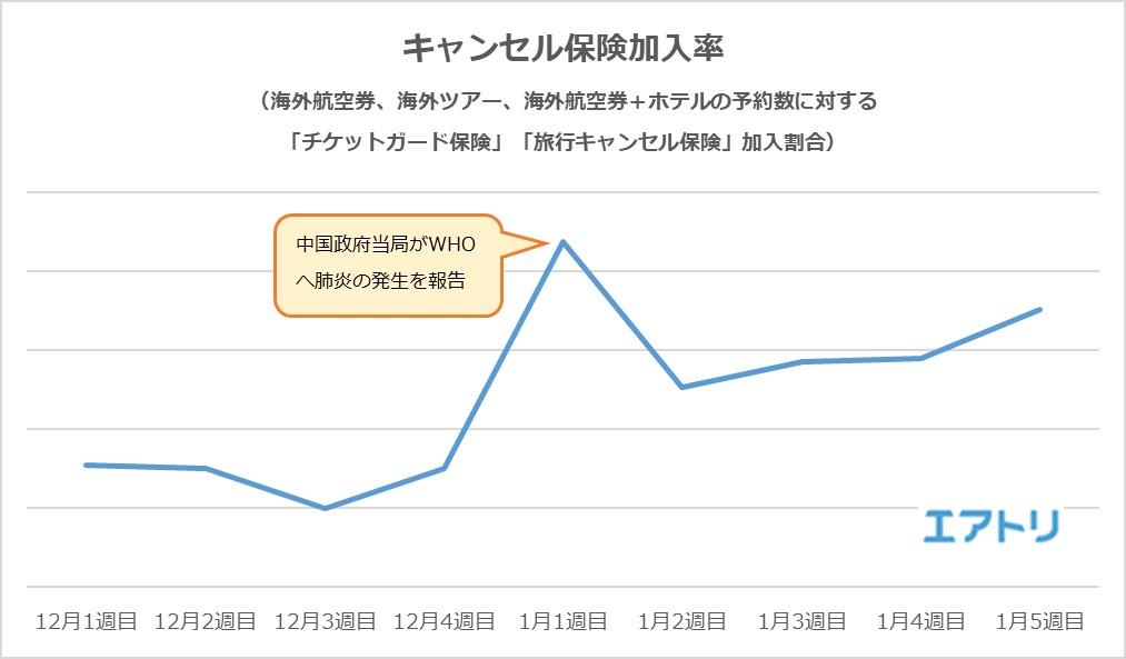海外 旅行 コロナ 既に国外旅行解禁の国も日本と海外のコロナ対応の差(前編)