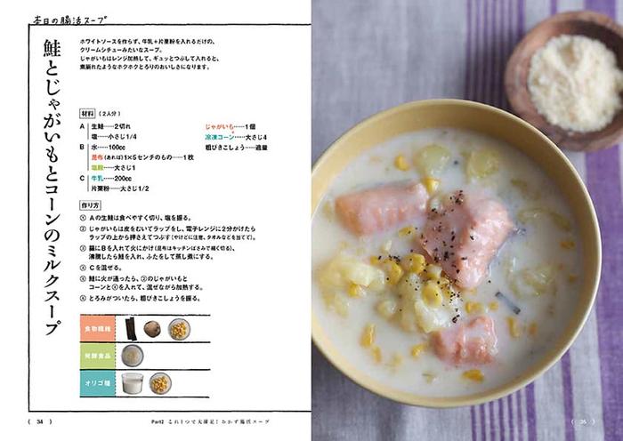 『まいにち腸活スープ』サンプルページ1