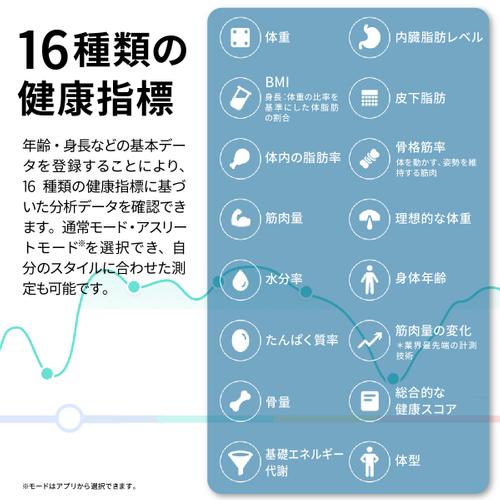 16種類の健康指標