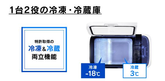 庫内を冷凍/冷蔵で使い分けるほか、両方を冷蔵または冷凍とすることもできます