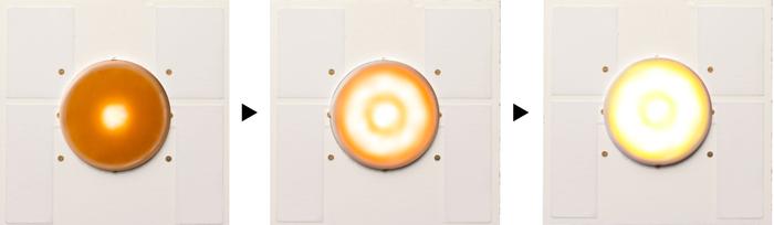 サニーサイドアップLEDの光色と光量の変化(1900K〜2400K)
