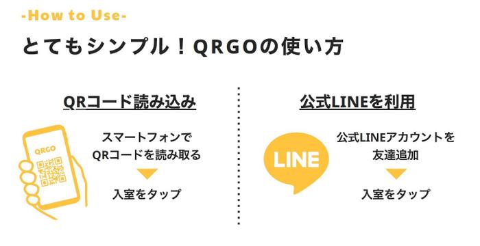 『QRGO』利用方法