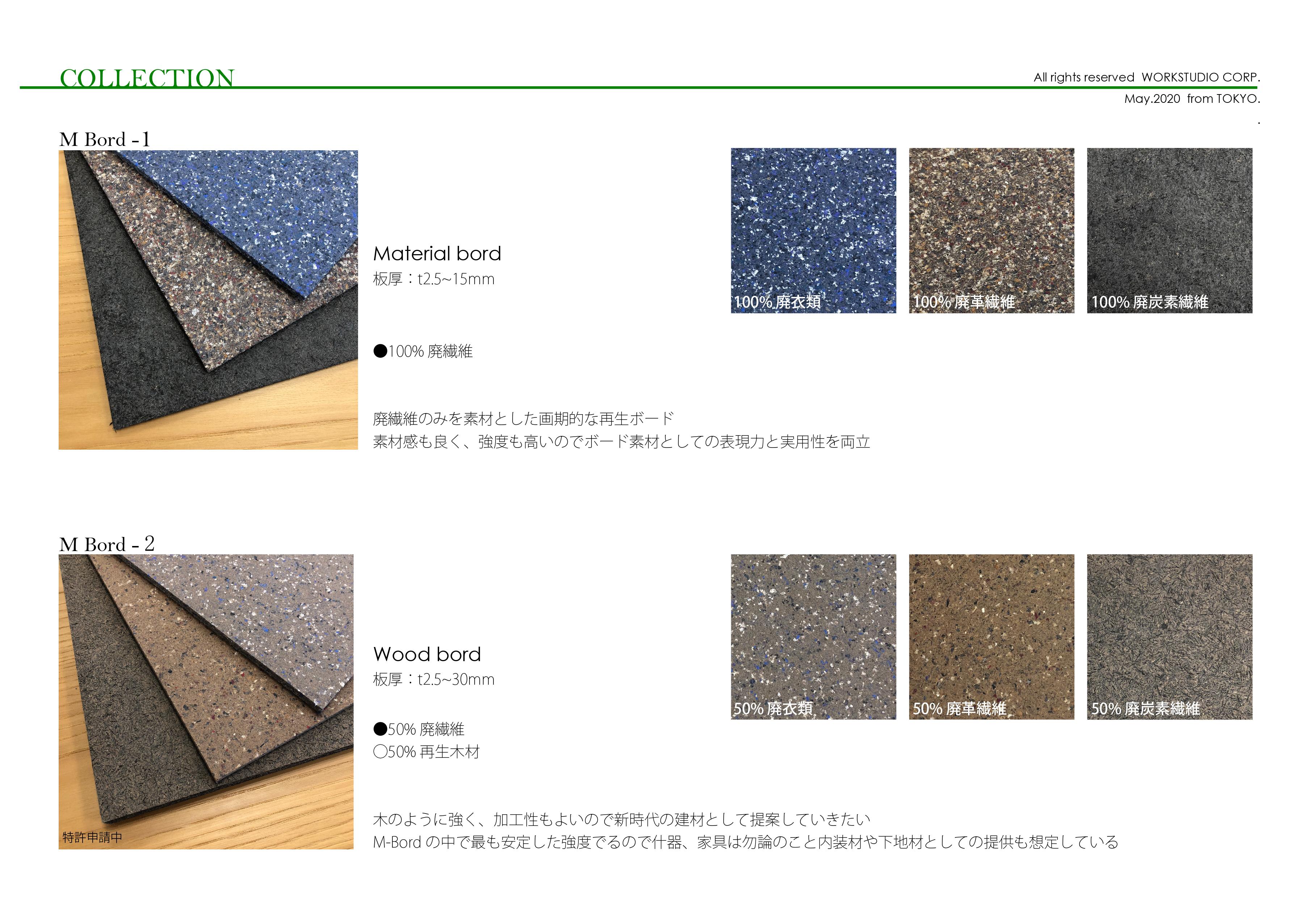 【 アパレル廃棄衣類の回収 】回収したアパレル廃棄衣類からボード(板)をつくるサスティナブルプロジェ... 画像