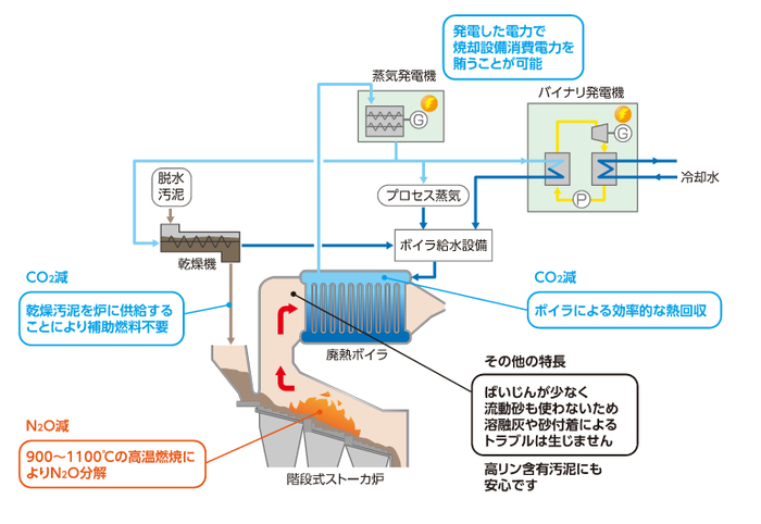 本システムイメージ図