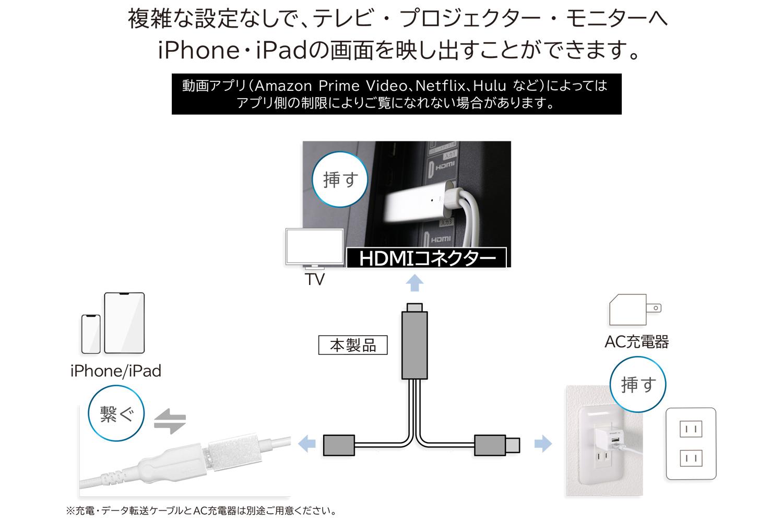 OWL-CBHDFA-WHの接続イメージ